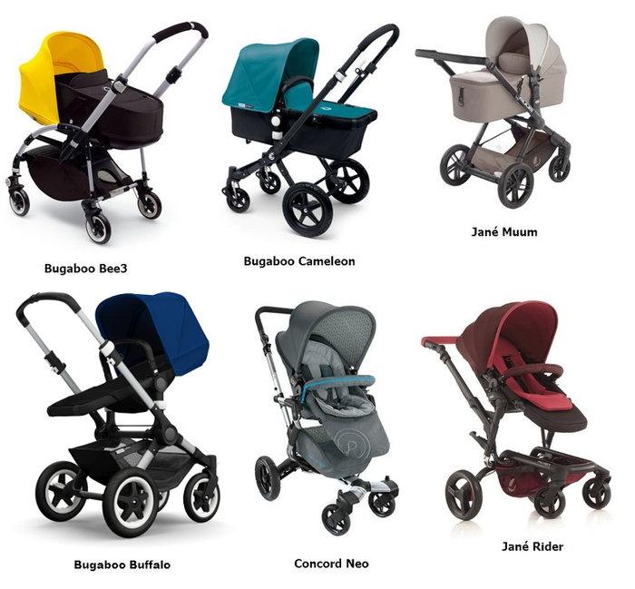 Mejores carritos de beb clasificaci n para el a o 2017 for Carritos de bebe maclaren